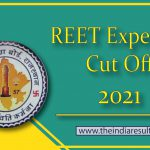 Expected Reet Cut Off 2021